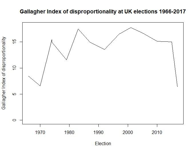UK_Gallagher_1966-2017