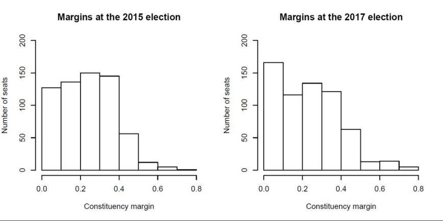 UK_margins_2015-17